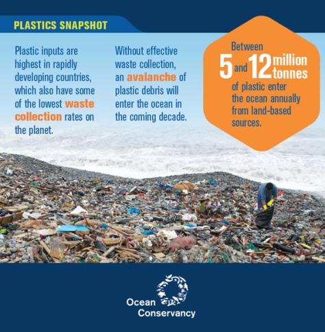 plastics-infographic
